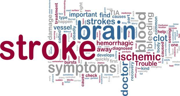 Stroke: 10 topmost risk factors as revealed by research