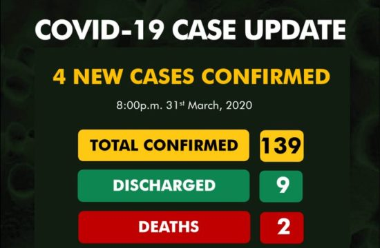 COVID-19: Nigeria's confirmed cases rise to 139 with four new ones