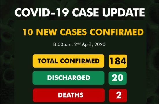 BREAKING: COVID-19: 184 cases in Nigeria as 10 new ones are confirmed