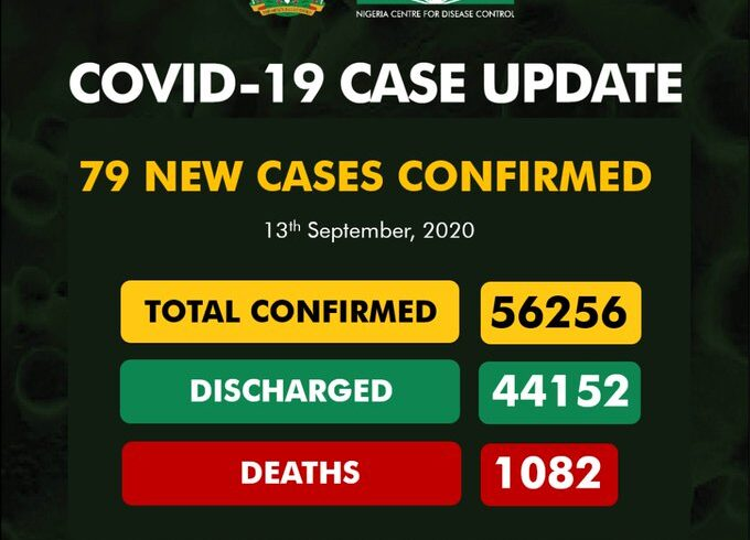 aCOVID-19: Nigeria records 79 new cases, total now 56,256